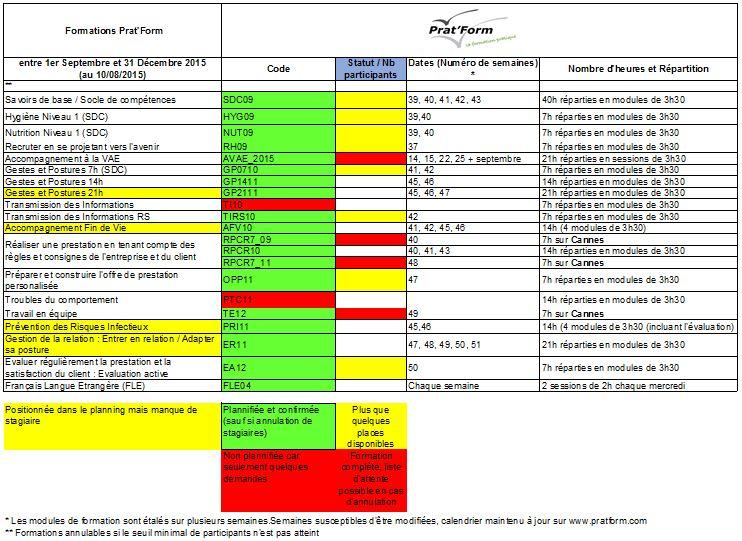 Sehr Prat'Form : Actualités UH74